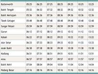 Full Butterworth to Alor Setar Komuter timetable >