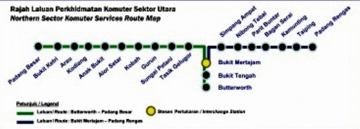 KTM Komuter Utara route map