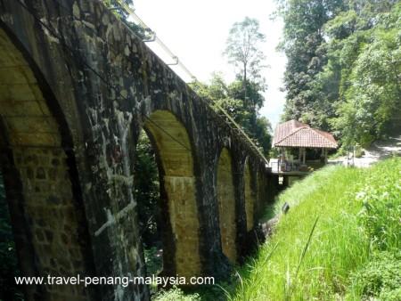 Penang Hill Railway line