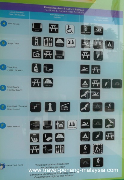 Taman Negara Pulau Pinang Facilities