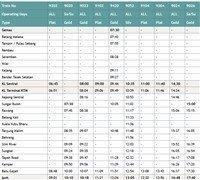 Ipoh ETS schedule northbound trains >